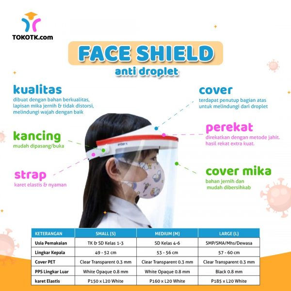 Face Shield Anak TK